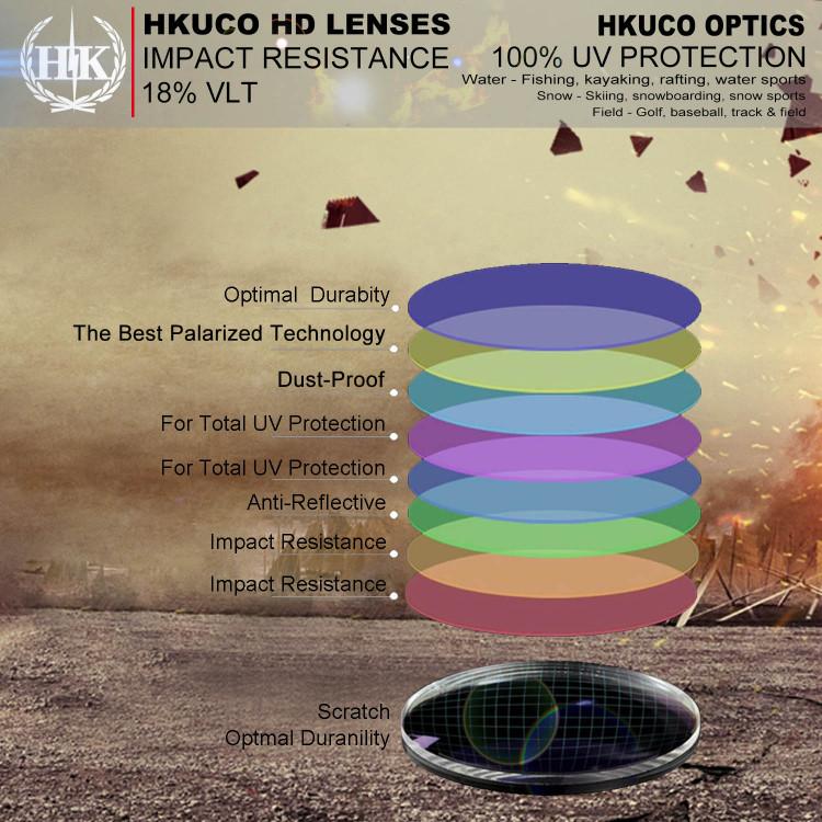 063dad58e3 Hkuco Mens Replacement Lenses For Oakley Whisker Sunglasses Black Polarized